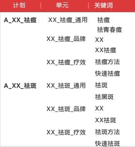 zhanghu_jiegou