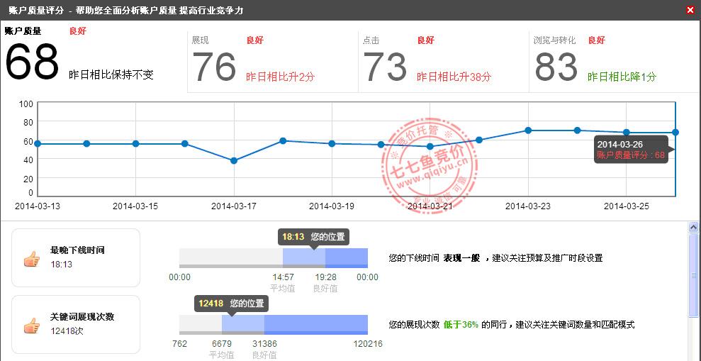 广州机票预定公司竞价托管案例